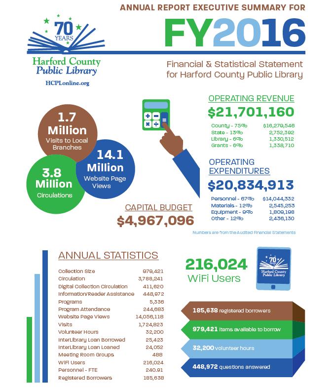 nestle annual report 2016 pdf